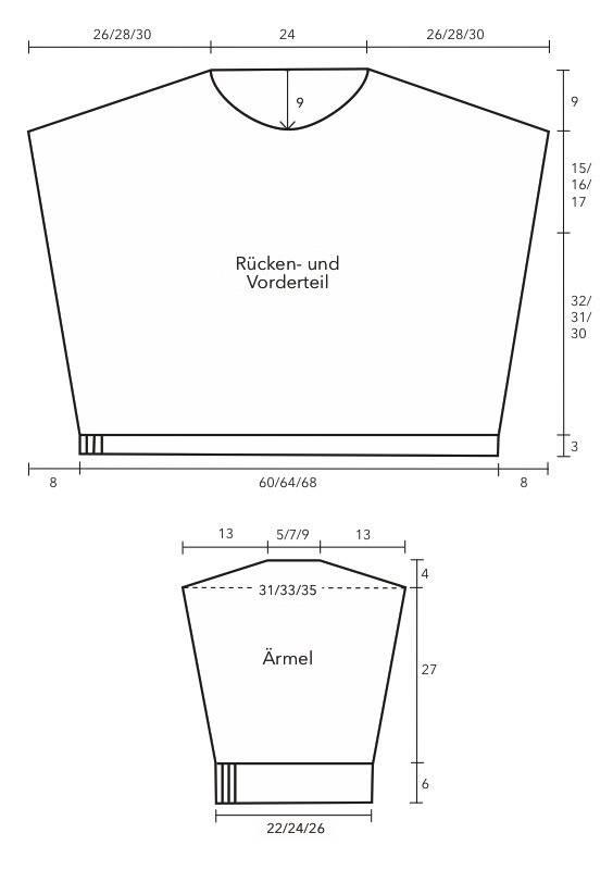 Strickmuster: Glattlinkspullover stricken