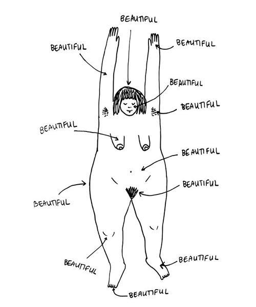 Körpergefühl: Dieses Bild hebelt alle Zeifel aus: Jede Seite an uns ist schön - ihre Fehler und Eigenarten machen sie erst zu etwas Besonderem.
