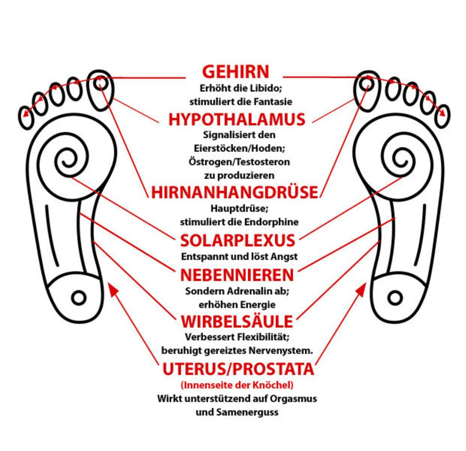 Heißer Sex dank Fußreflexzonenmassage