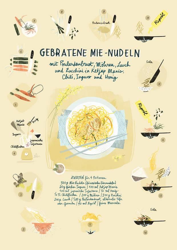 Illustrationen: Küchen-Kunst zum Ausdrucken