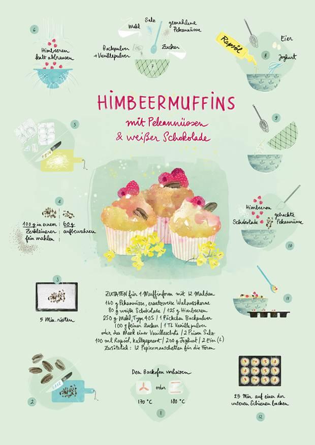 Illustrationen Kuchen Kunst Zum Ausdrucken Brigitte De