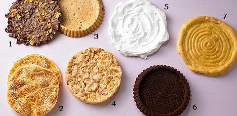 Schokolade (1), Blätterteig (2), Mürbeteig (3), Bisquit (4), Baiser (5), Rührteig (6), Brandteig (7)