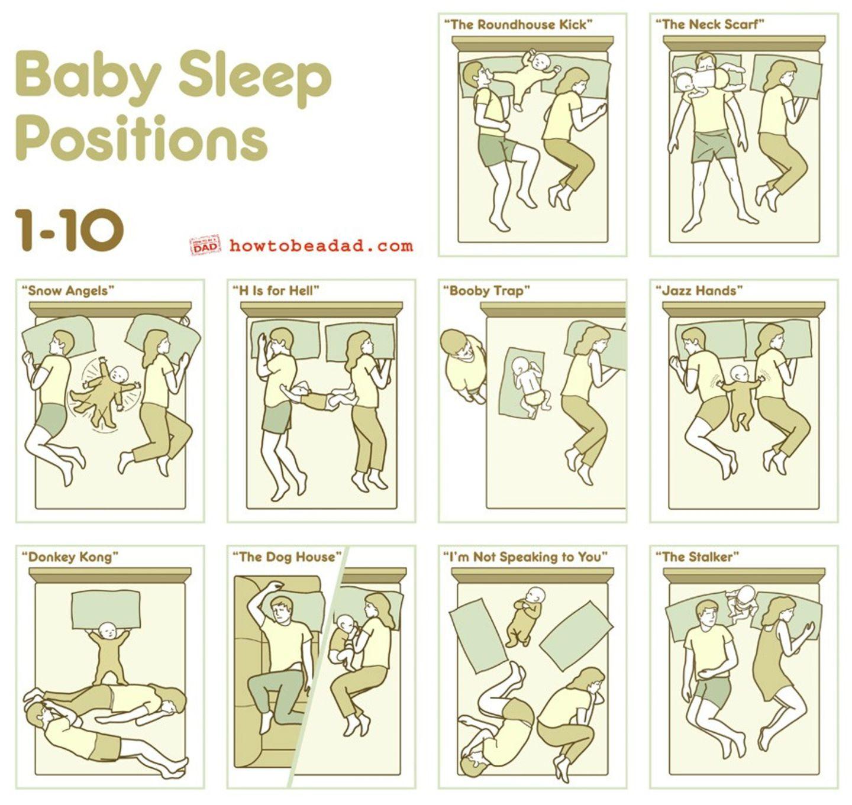 10 typische Schlaf-Positionen, die alle Eltern kennen