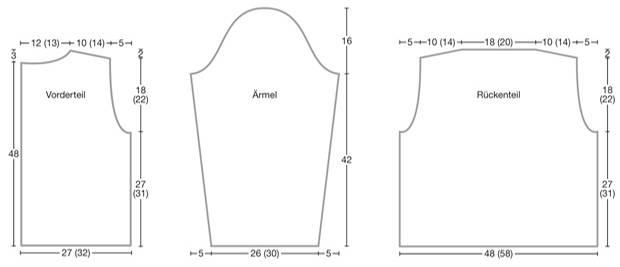 Strickmuster: Jacke mit Zopfmuster: Anleitung zum Nachstricken