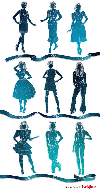 Die Geschichte der Mode-Silhouette