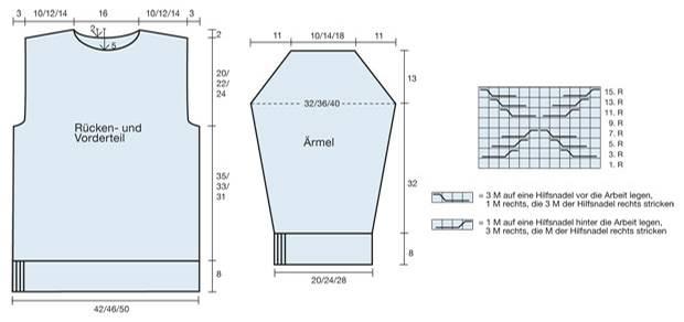 Strickmuster: Strickanleitung für einen Zopfpullover