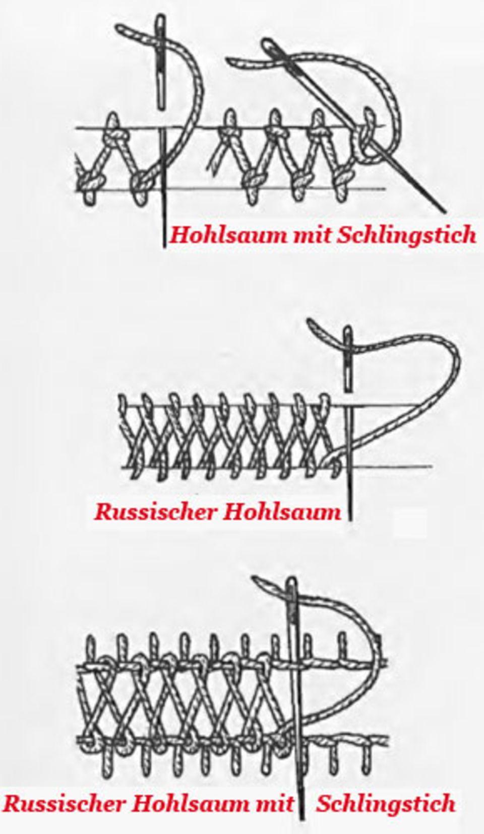 Der Hohlsaum
