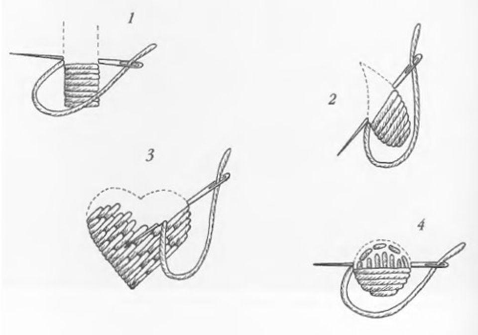 Der Plattstich