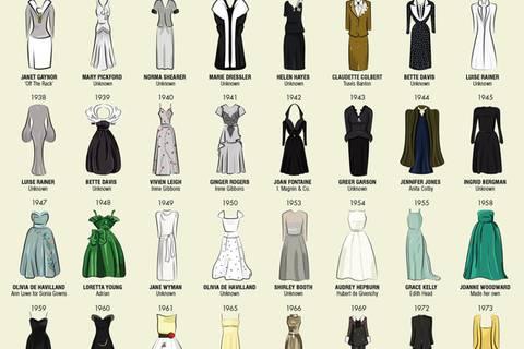 """Alle """"Best Actress"""" Oscar-Kleider in einer Grafik"""