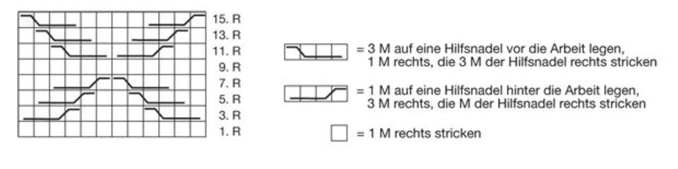 Zopf-Schal stricken - eine Anleitung