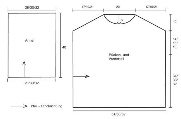 Strickmuster: Kraus-rechts gestrickter Pullover - eine Anleitung
