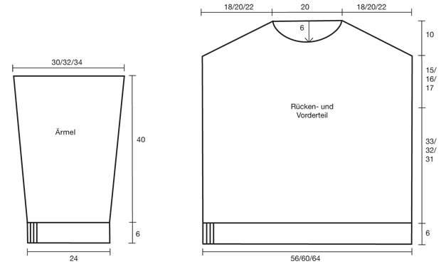 Strickmuster: Marine-Pullover stricken - eine Anleitung