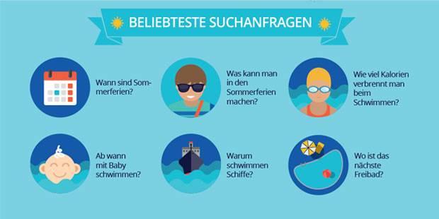 Sommersuche: Was suchen die Deutschen bei Google am meisten?