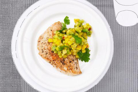 Putenschnitzel - gesunder Genuss
