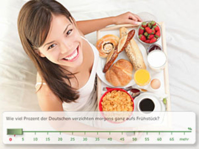 Schätz-O-Mat: Wie frühstücken die Deutschen?
