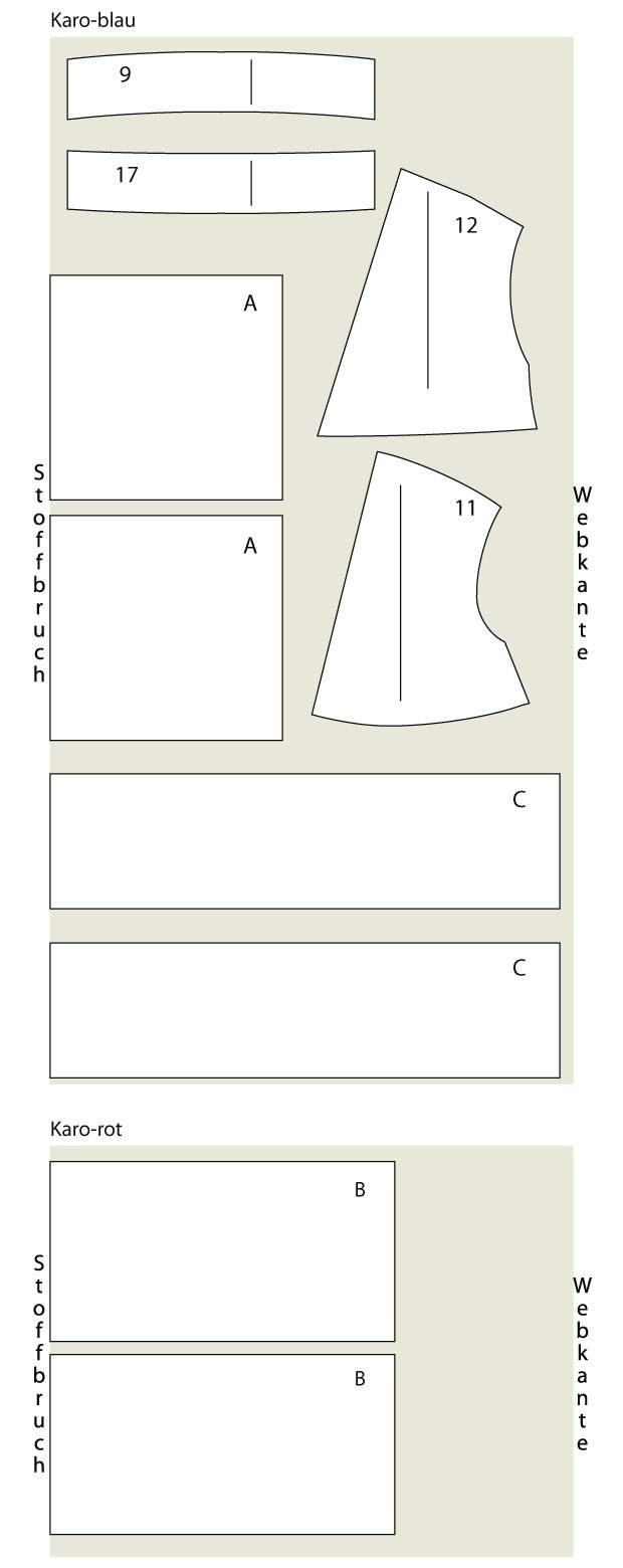 Schnittmuster: Volantkleid nähen - eine Anleitung zum Selbernähen