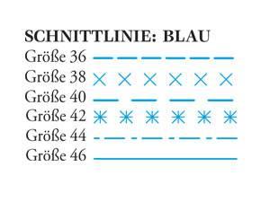 Schnittmuster: Trägerkleid nähen - eine Anleitung zum Selbernähen