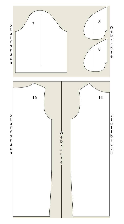 Contemporary Nähen Hut Muster Motif - Decke Stricken Muster ...