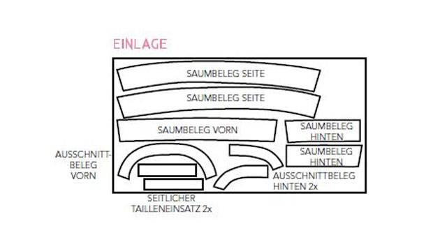 Anleitung: Kleines Schwarzes nähen - entworfen von Guido Maria Kretschmer