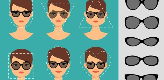 Gesichtsform, Sonnenbrille