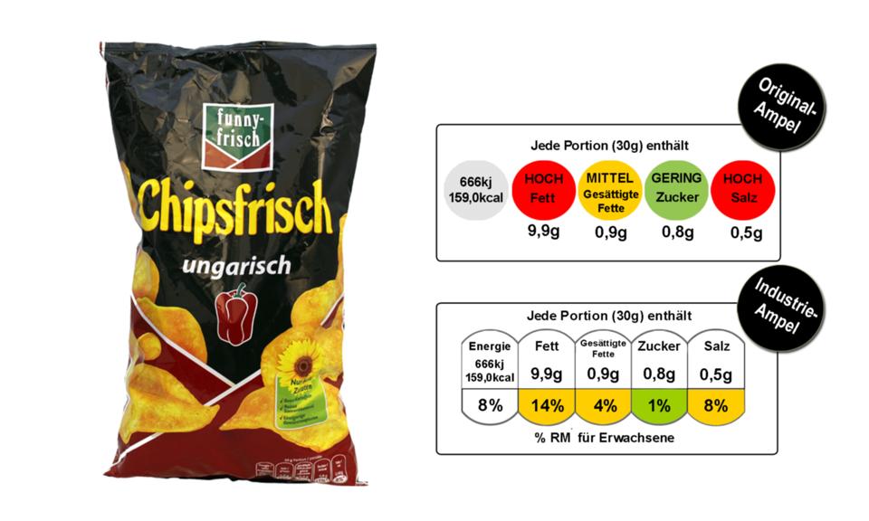 Ich mach mir die Welt, wie sie mir gefällt: Mit der Konzern-Ampel versehen, sind auch Chips keine Dickmacher mehr!