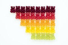 Ticks beim Essen: Gummibärchen nach Farben sortiert