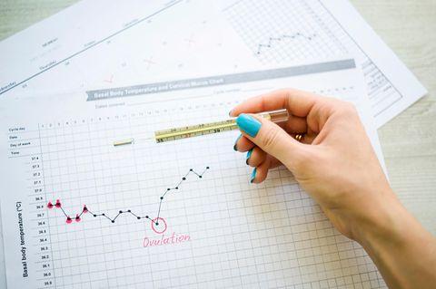 NFP: Frau hält Fieberthermometer über Zyklusblatt mit Temperaturkurve
