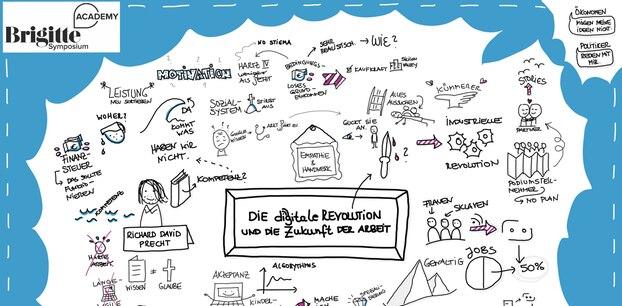 Graphic Recording: Die digitale Revolution
