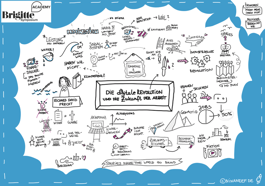 Graphic Recording: Die digitale Revolution
