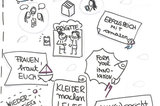 Graphic Recording: Brigitte Lounge