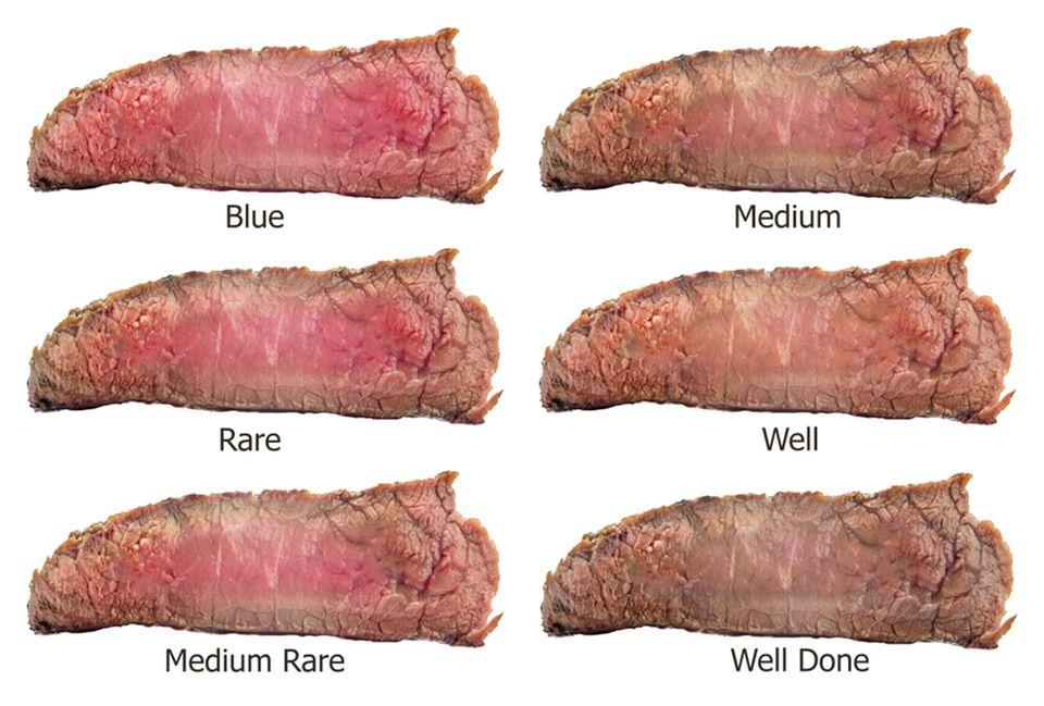 Steak-Garstufen im Überblick