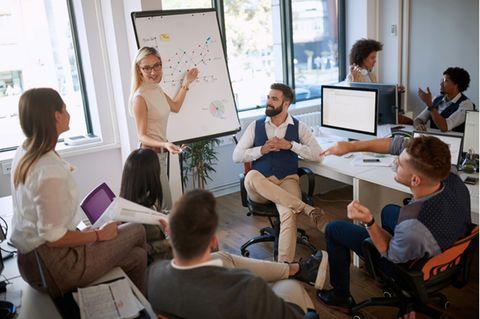 Visualisierung: Gruppe von Kollegen vor Flipchart