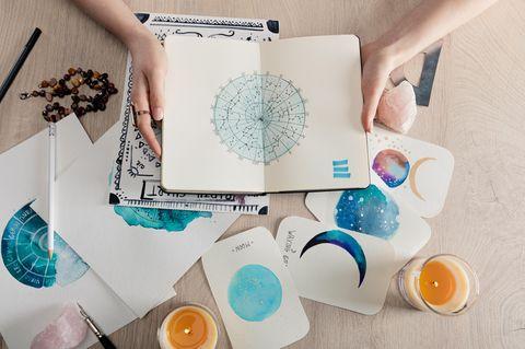 Astrologie Häuser: Astrologiebilder