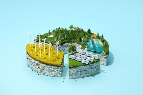Nachhaltigkeit: Erneuerbare Energien und Natur
